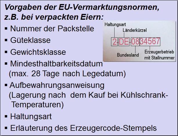 Vorgaben der EU-Vermarktungsnormen